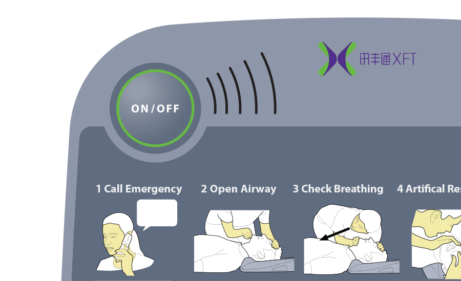 voice and graphic interface of the CPR Assistant