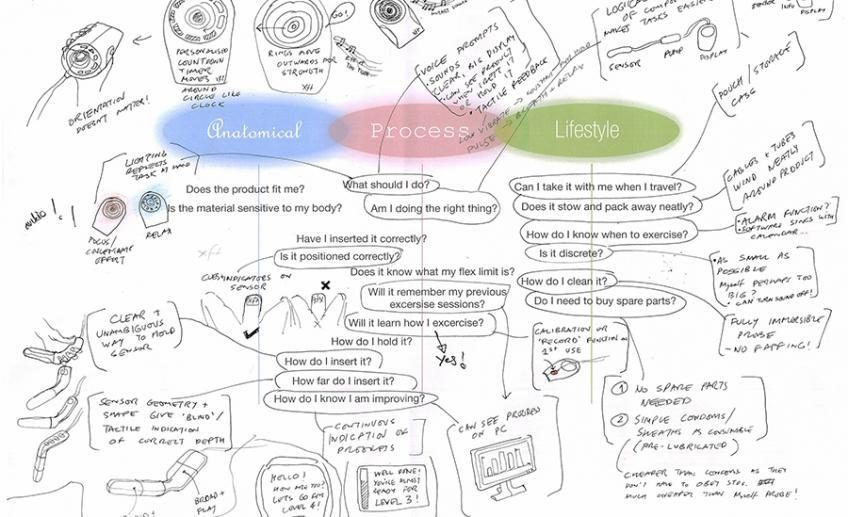 Sustainable design workshop
