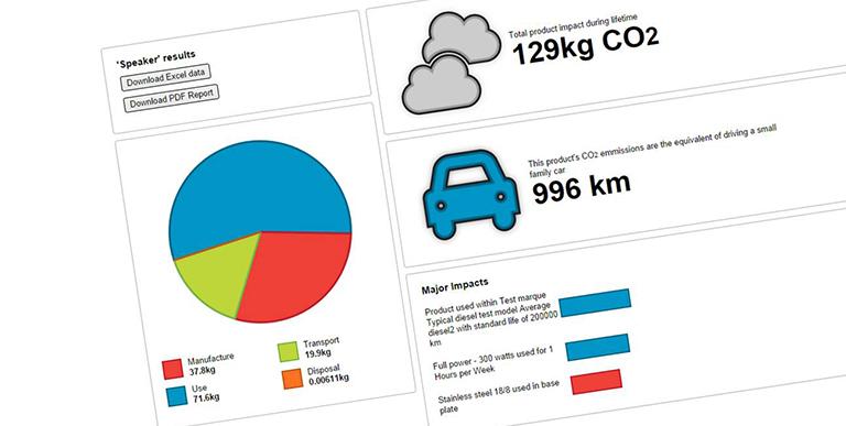 Circular Economy: Just More Hot Air?
