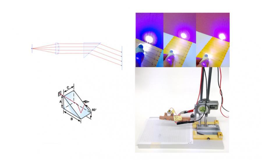 Optics Design & Light Source Testing